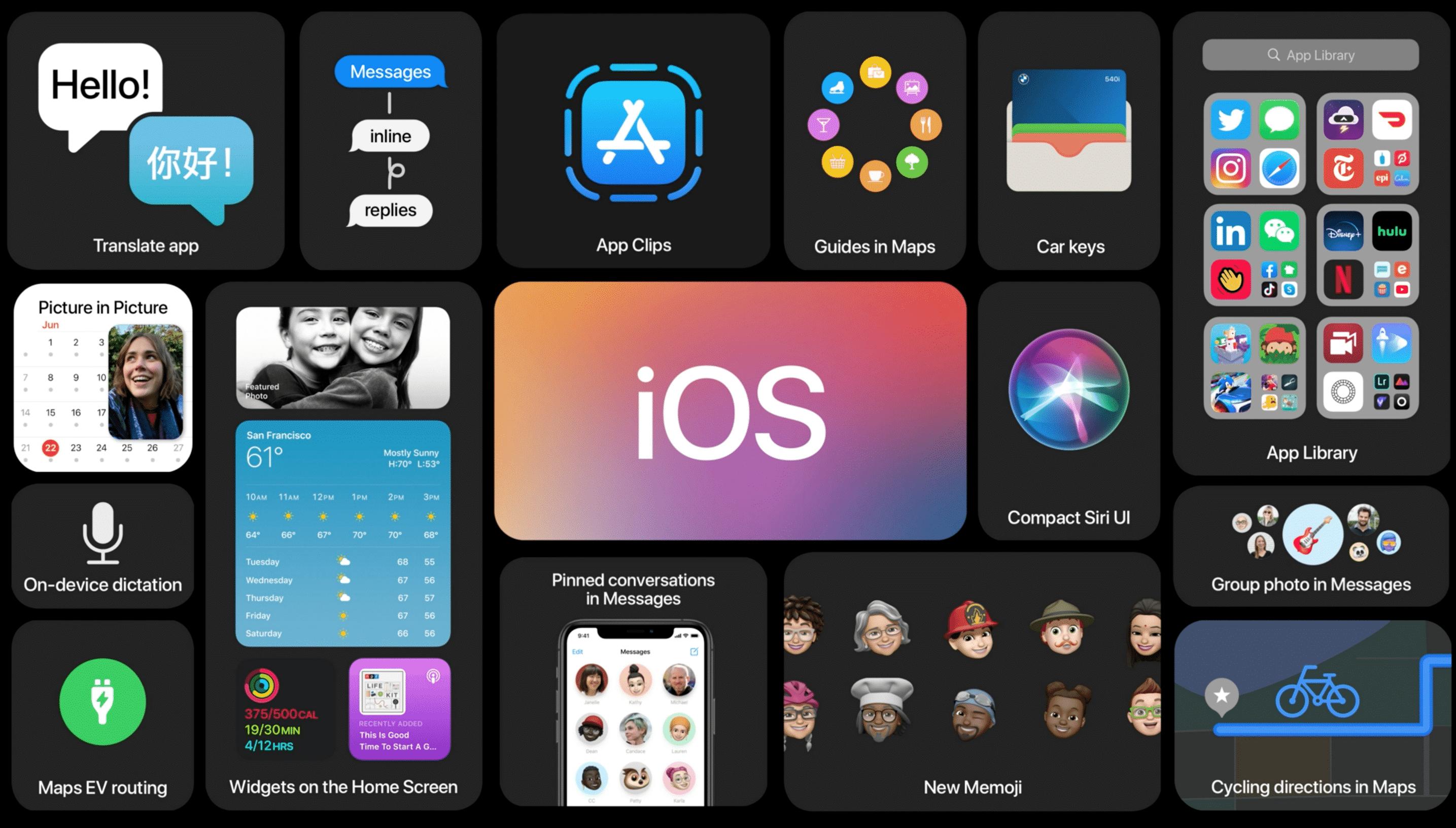 WWDC 2020 – iOS14